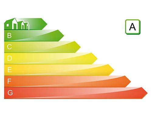 Energiegrafiek warmteverliezen